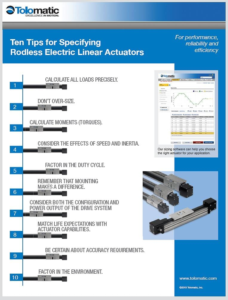 infographic - rodless electric actuators